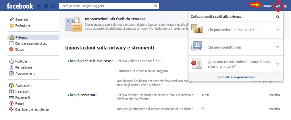 Facebook, diario e privacy