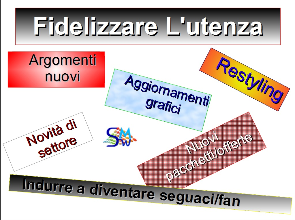 Web Marketing Palermo: fidelizzare l'utenza