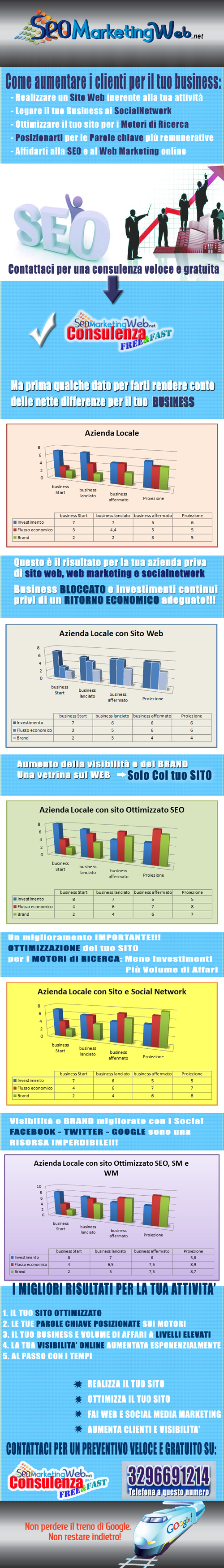 SEO e Web Marketing, Advert-Infografica di SMWnet