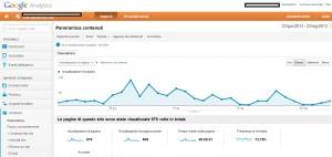 SEO e GG Analytics, conversione parole chiave
