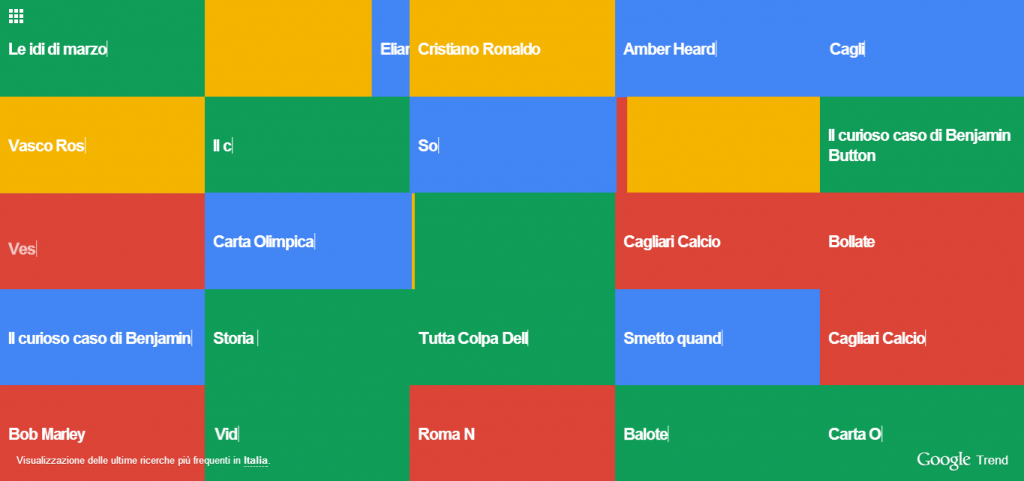 Nuovo Google Trends Italia Tutorial