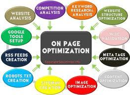Seo Palermo e web marketing