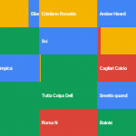 Nuovo Google Trends Italia Tutorial
